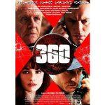 360 動画